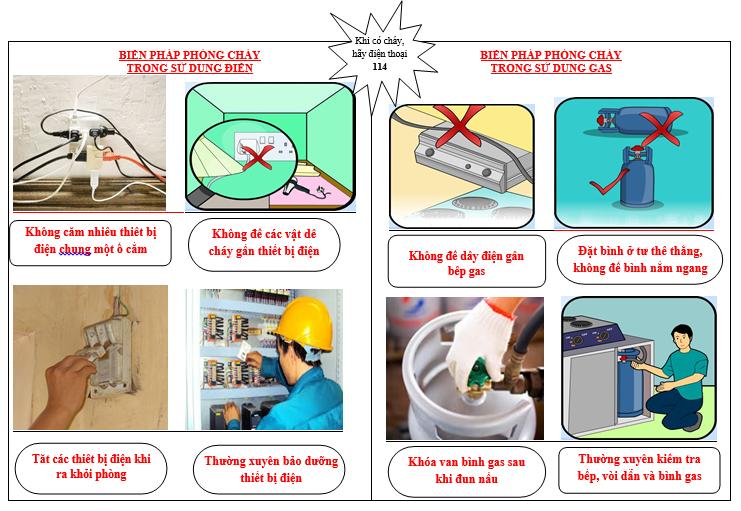 Chứng chỉ Chứng chỉ an toàn điện