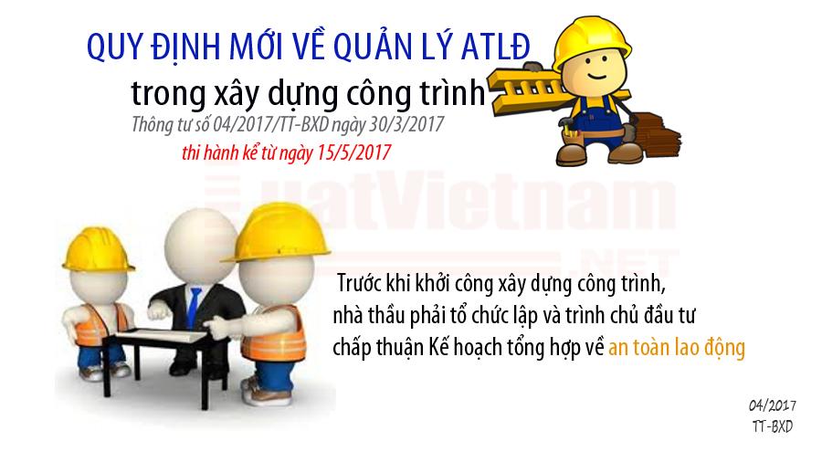 Chứng chỉ Huấn luyện An toàn vệ sinh lao động